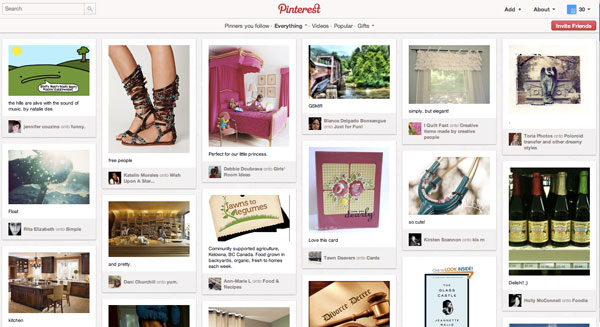Items pinned on Pinterest